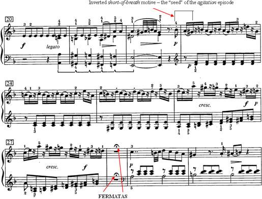 Mozarts Fantasia In D Minor For Piano Stylistic